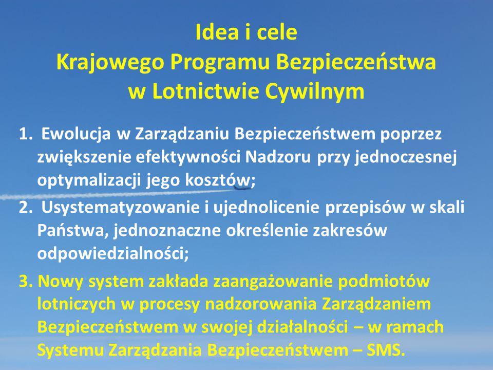 Idea i cele Krajowego Programu Bezpieczeństwa w Lotnictwie Cywilnym