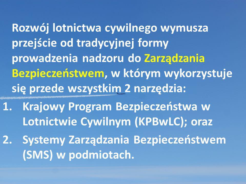 Krajowy Program Bezpieczeństwa w Lotnictwie Cywilnym (KPBwLC); oraz