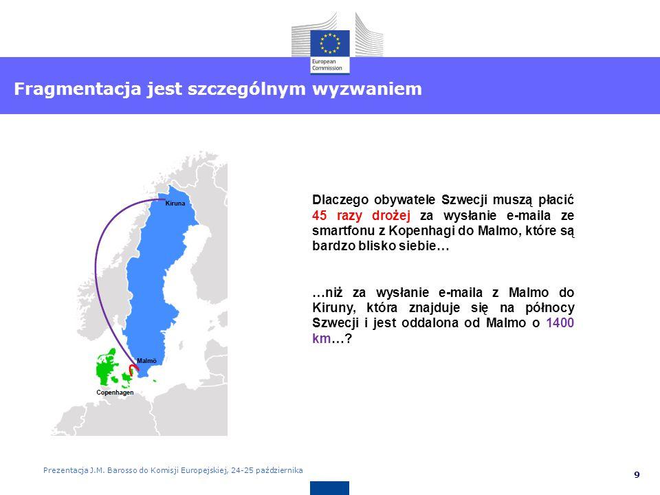 Zoom 1: otwarty i dynamiczny sektor telekomunikacyjny