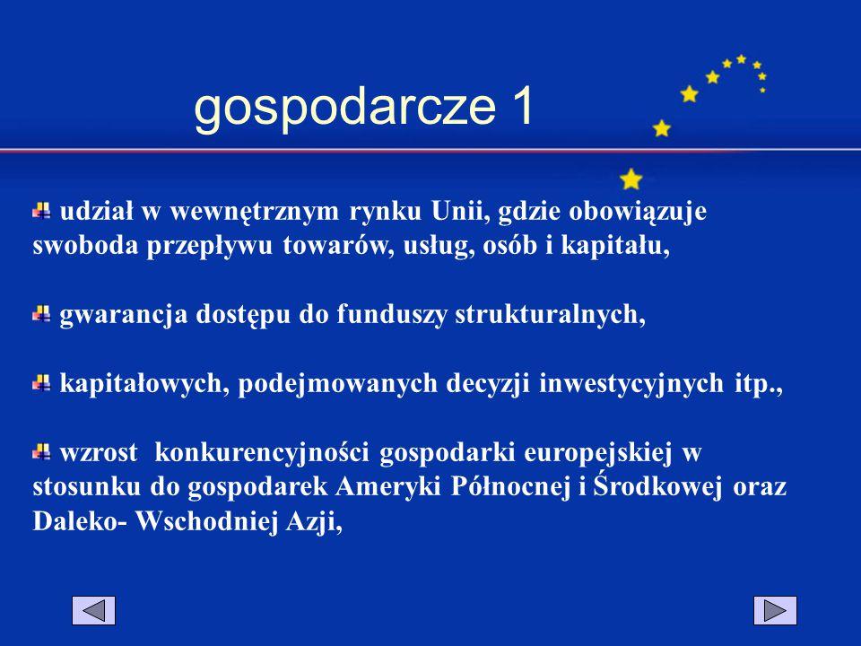 gospodarcze 1 udział w wewnętrznym rynku Unii, gdzie obowiązuje swoboda przepływu towarów, usług, osób i kapitału,