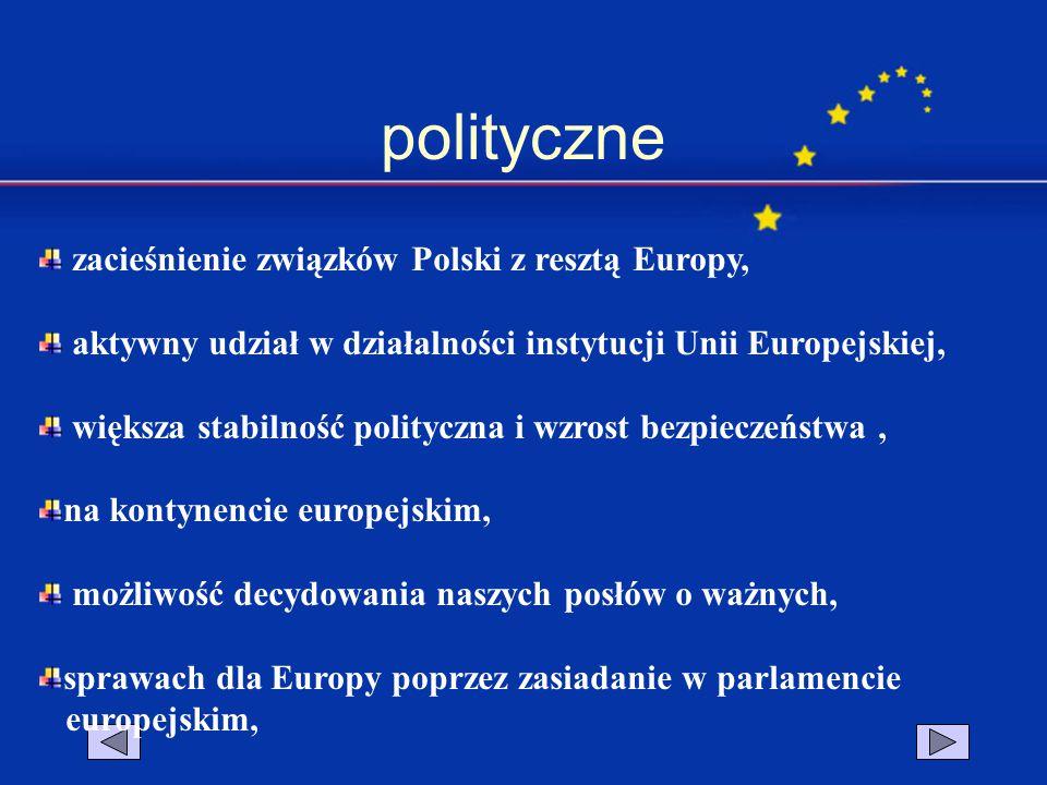 polityczne zacieśnienie związków Polski z resztą Europy,