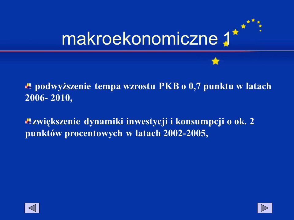 makroekonomiczne 1 podwyższenie tempa wzrostu PKB o 0,7 punktu w latach 2006- 2010,