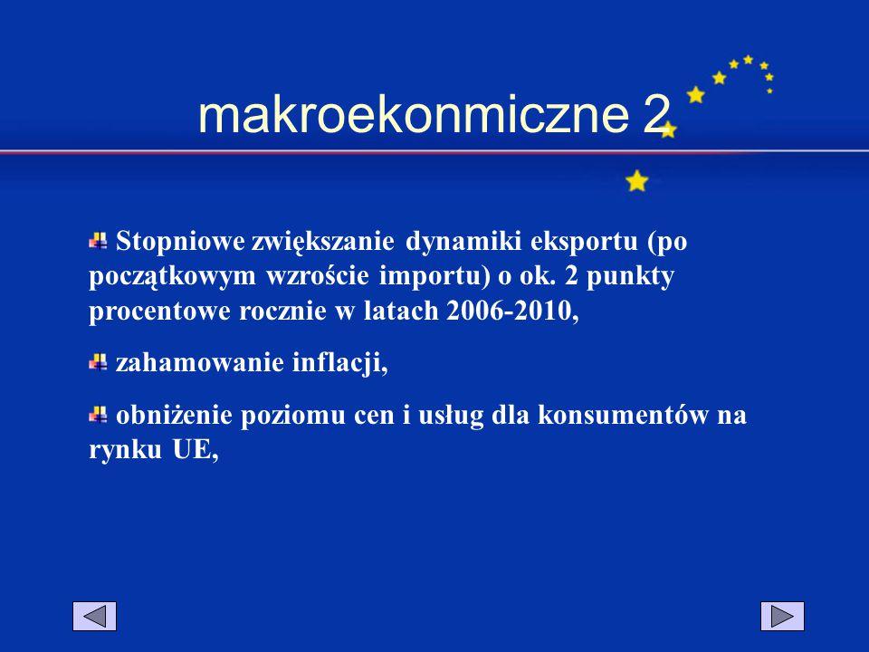 makroekonmiczne 2 Stopniowe zwiększanie dynamiki eksportu (po początkowym wzroście importu) o ok. 2 punkty procentowe rocznie w latach 2006-2010,