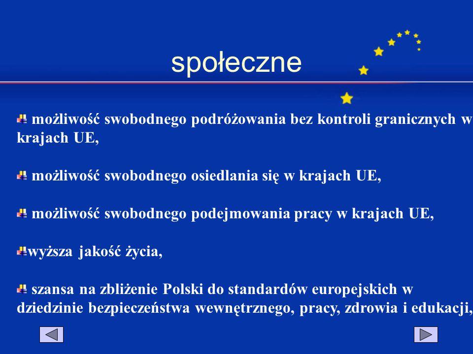 społeczne możliwość swobodnego podróżowania bez kontroli granicznych w krajach UE, możliwość swobodnego osiedlania się w krajach UE,