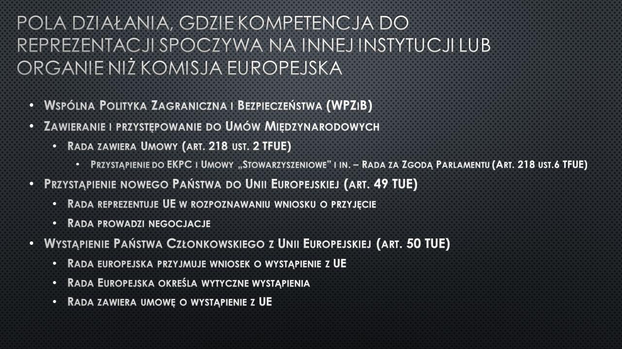 Pola działania, gdzie kompetencja do reprezentacji spoczywa na innej instytucji lub organie niż Komisja Europejska