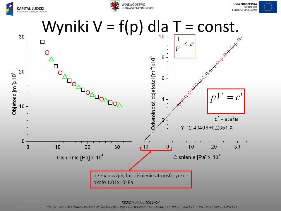 Wyniki V = f(p) dla T = const.