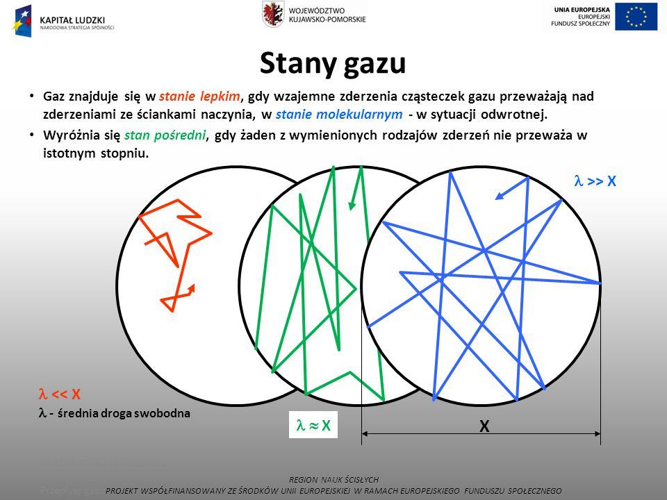 Stany gazu X  >> X  << X   X