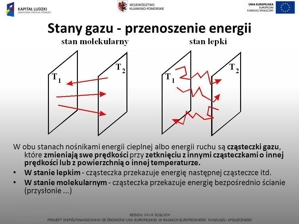 Stany gazu - przenoszenie energii