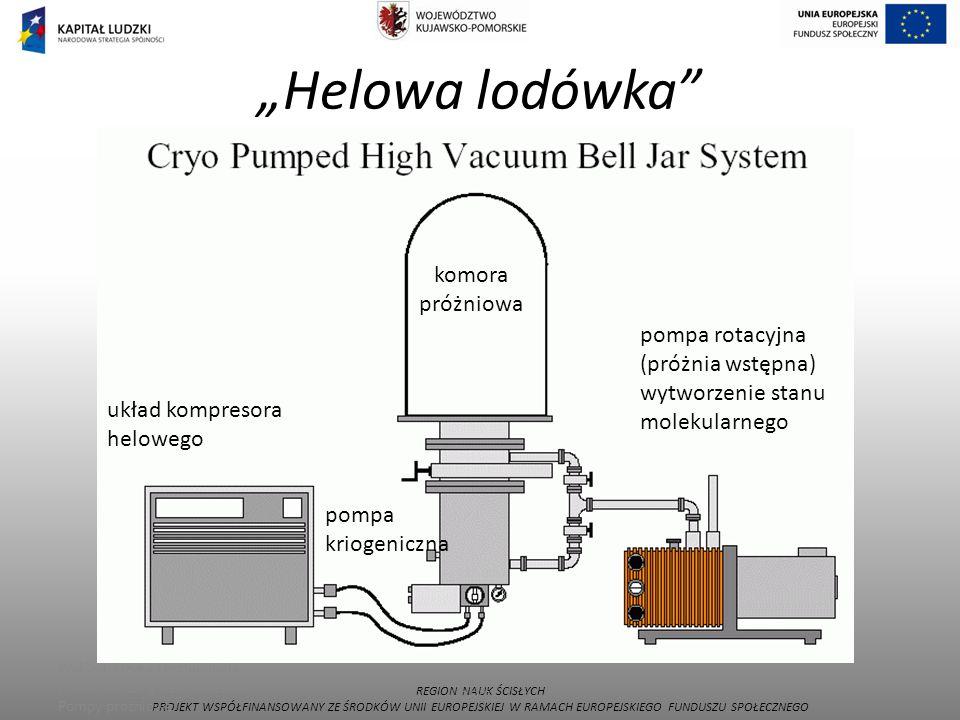 """""""Helowa lodówka komora próżniowa pompa rotacyjna (próżnia wstępna)"""