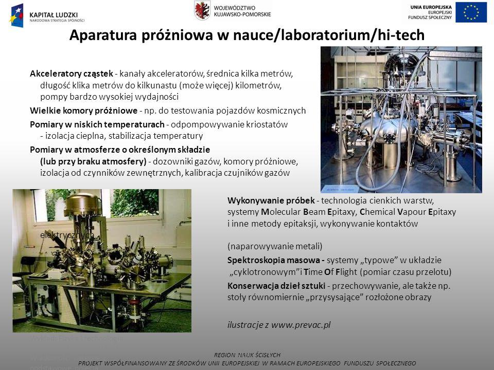 Aparatura próżniowa w nauce/laboratorium/hi-tech