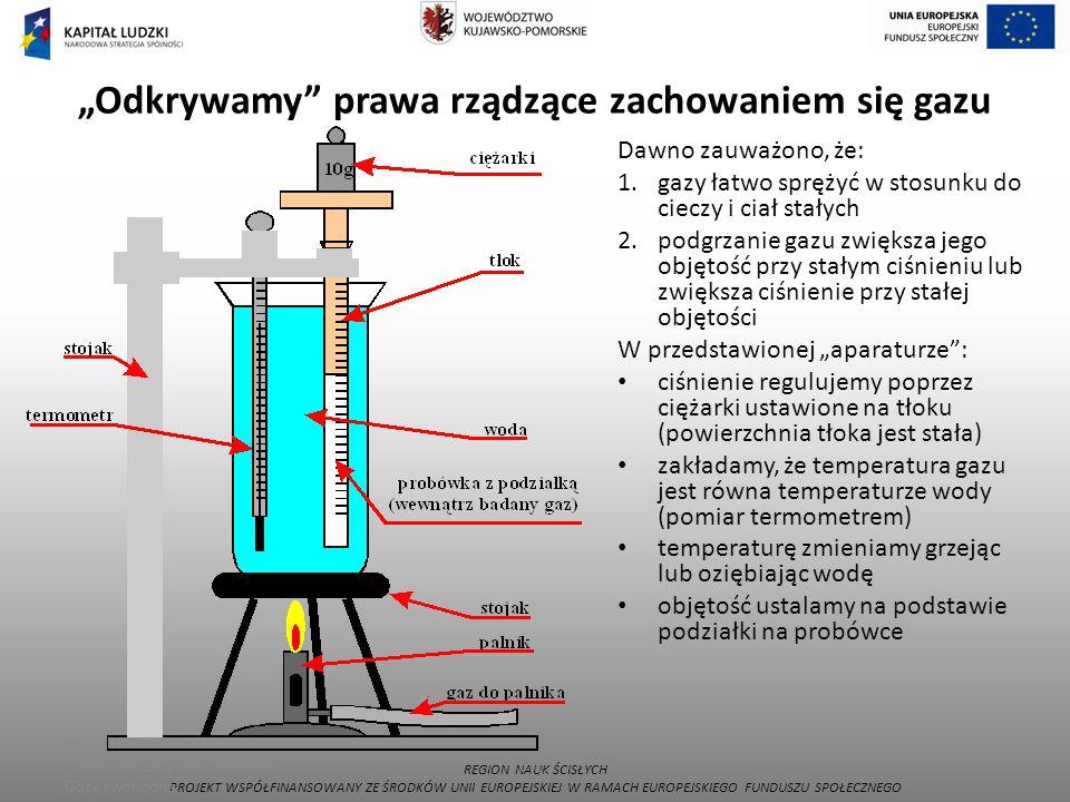 """""""Odkrywamy prawa rządzące zachowaniem się gazu"""