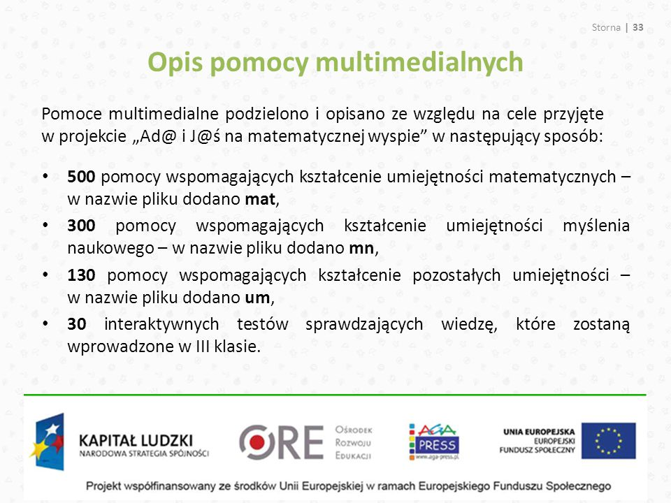 Opis pomocy multimedialnych