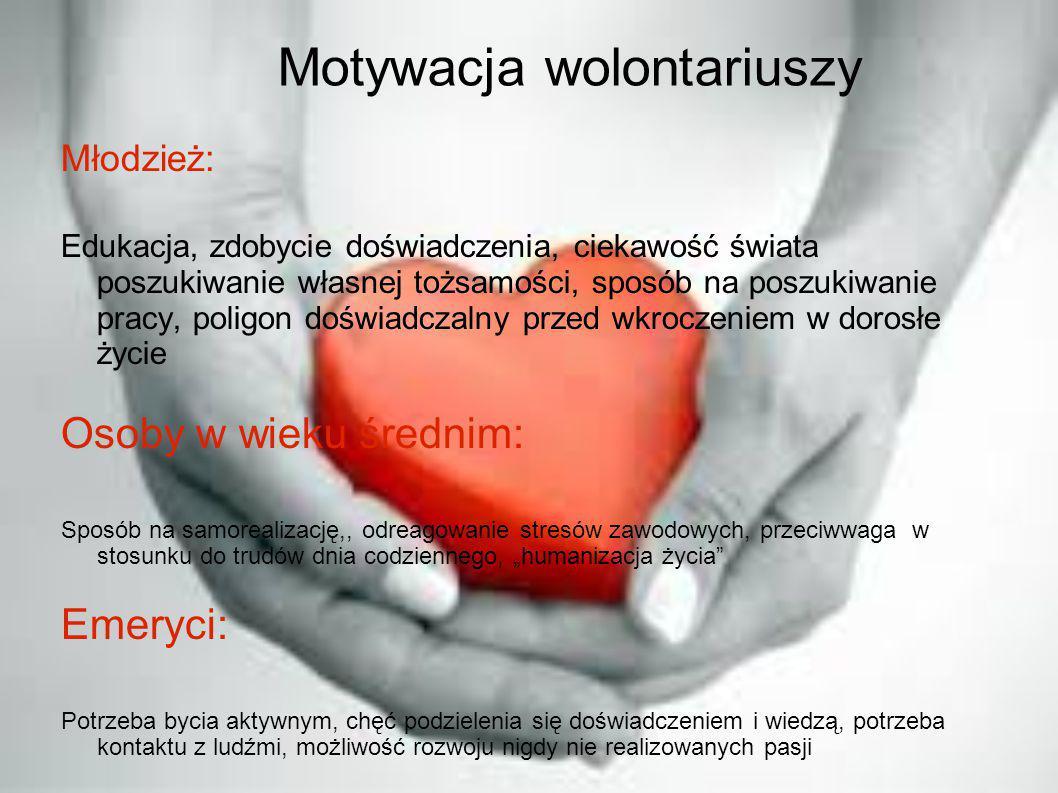 Motywacja wolontariuszy