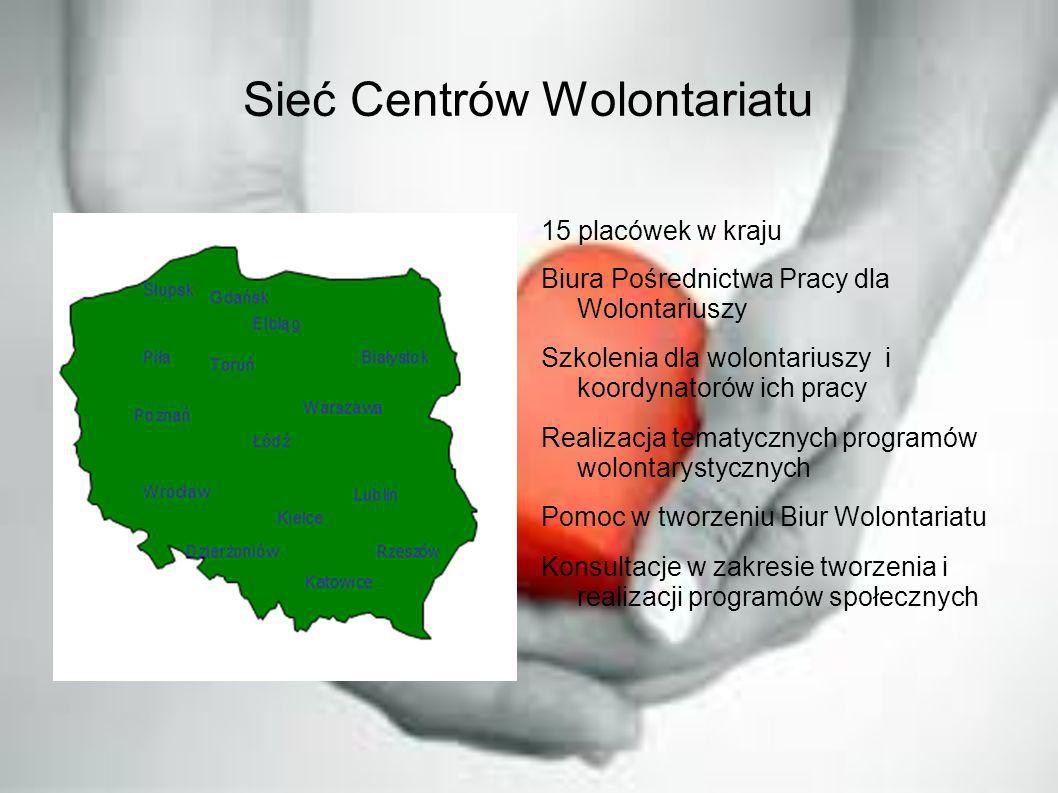 Sieć Centrów Wolontariatu