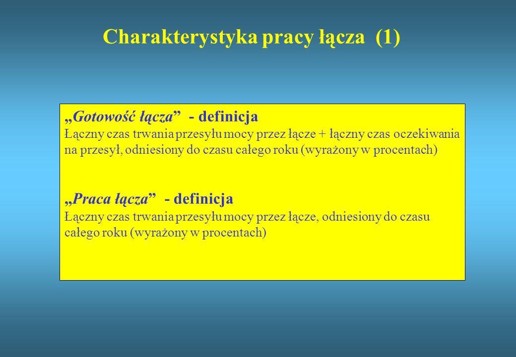 Charakterystyka pracy łącza (1)