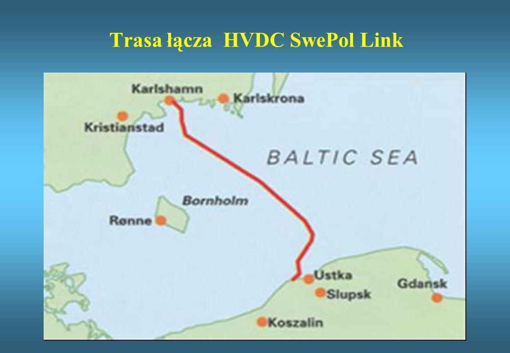 Trasa łącza HVDC SwePol Link