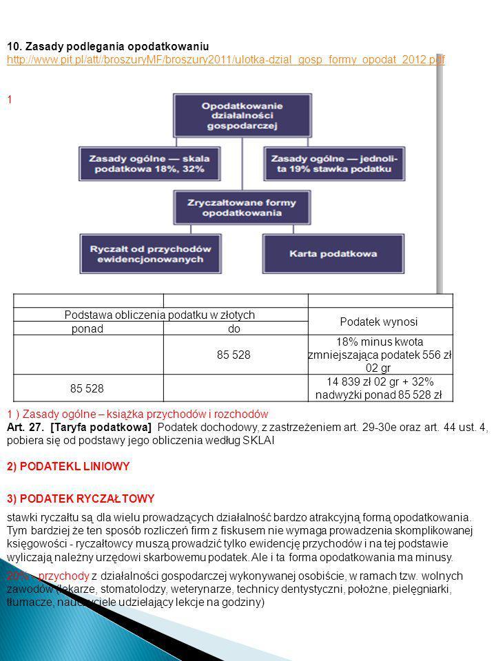 10. Zasady podlegania opodatkowaniu