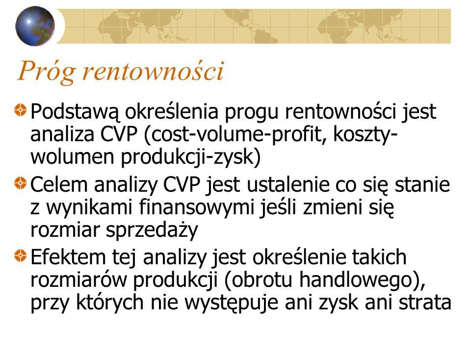Próg rentowności Podstawą określenia progu rentowności jest analiza CVP (cost-volume-profit, koszty-wolumen produkcji-zysk)