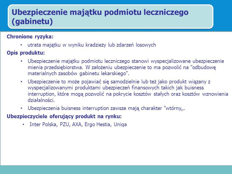 Ubezpieczenie majątku podmiotu leczniczego (gabinetu)