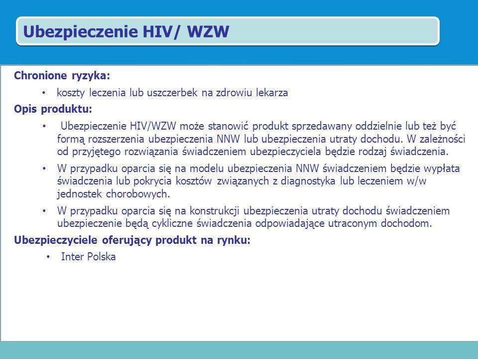 Ubezpieczenie HIV/ WZW