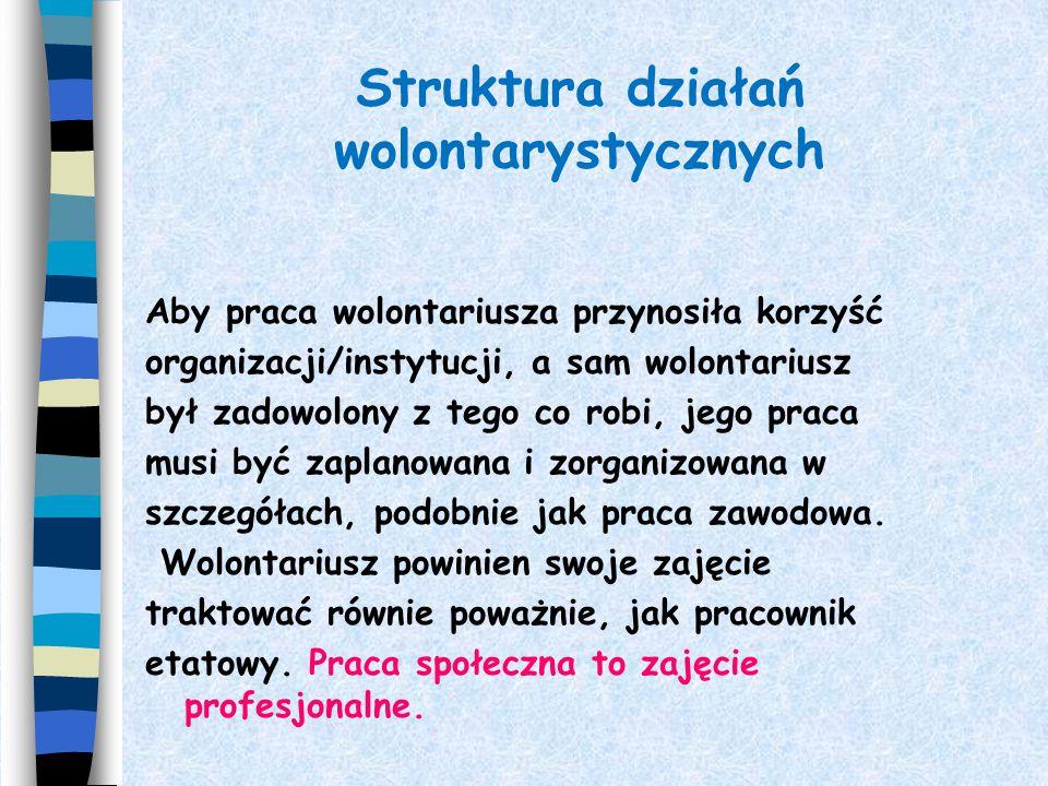 Struktura działań wolontarystycznych