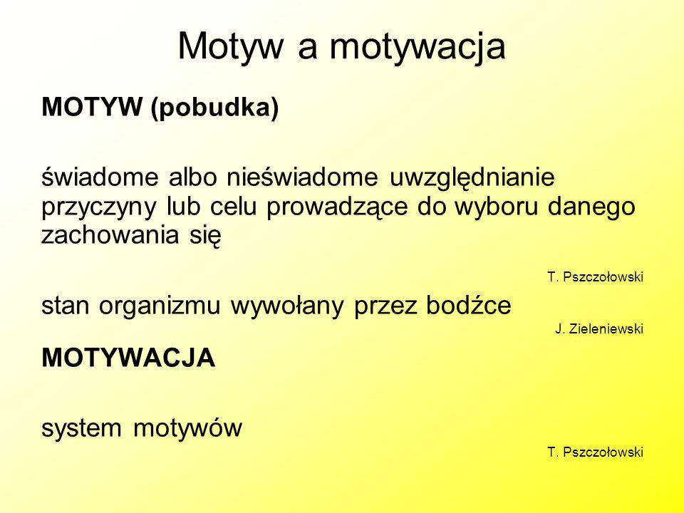 Motyw a motywacja MOTYW (pobudka)