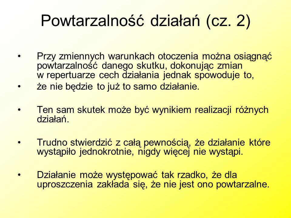 Powtarzalność działań (cz. 2)