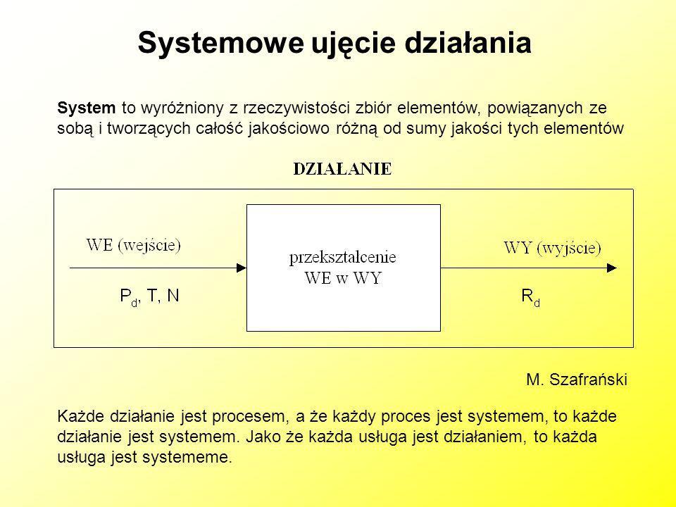 Systemowe ujęcie działania