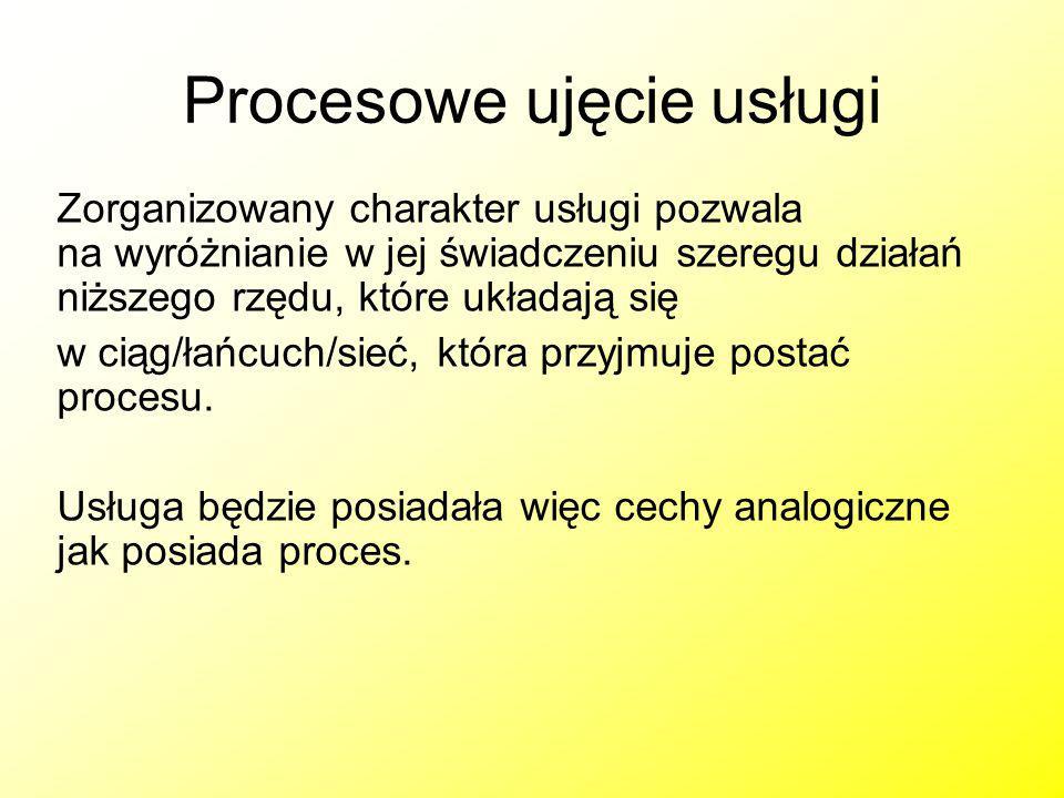 Procesowe ujęcie usługi