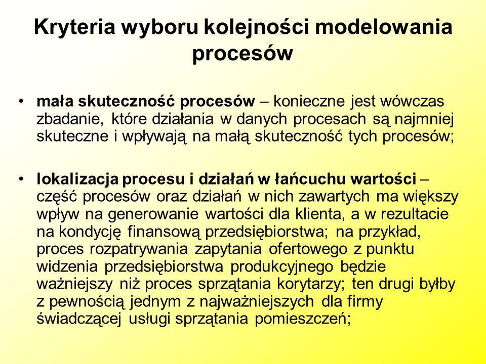 Kryteria wyboru kolejności modelowania procesów