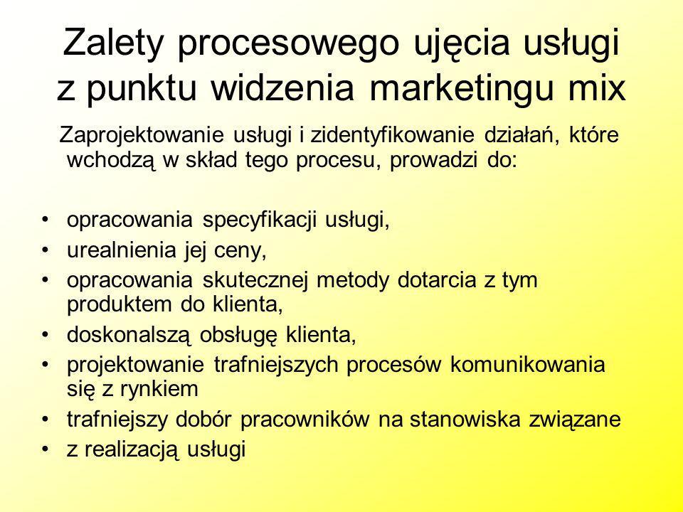 Zalety procesowego ujęcia usługi z punktu widzenia marketingu mix