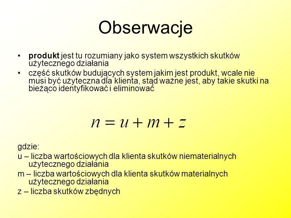 Obserwacje produkt jest tu rozumiany jako system wszystkich skutków użytecznego działania.
