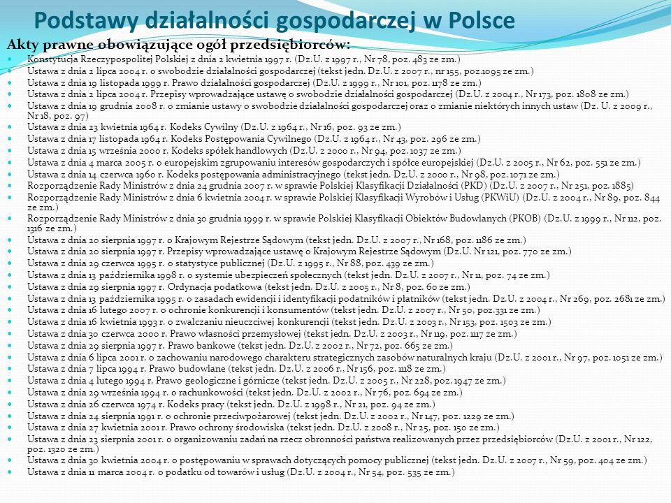 Podstawy działalności gospodarczej w Polsce