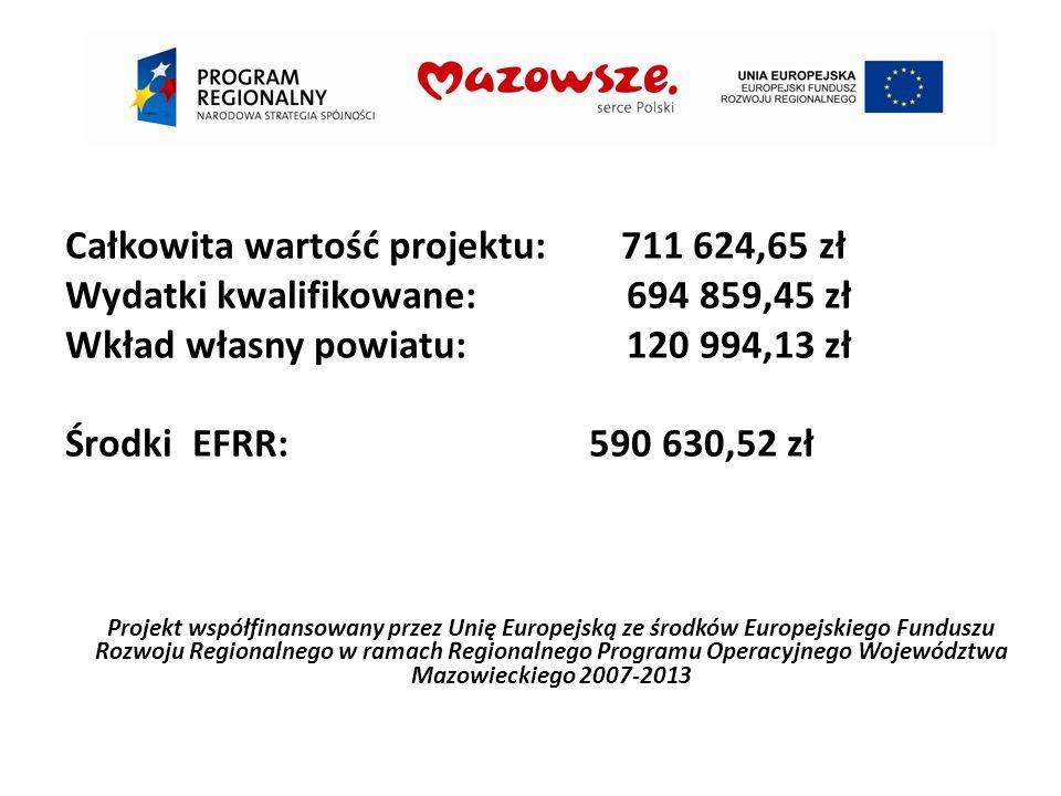 Całkowita wartość projektu: 711 624,65 zł Wydatki kwalifikowane: 694 859,45 zł Wkład własny powiatu: 120 994,13 zł Środki EFRR: 590 630,52 zł