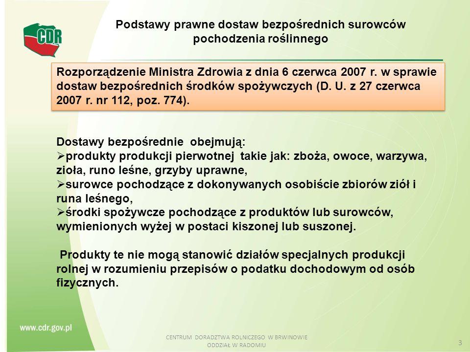 Podstawy prawne dostaw bezpośrednich surowców pochodzenia roślinnego
