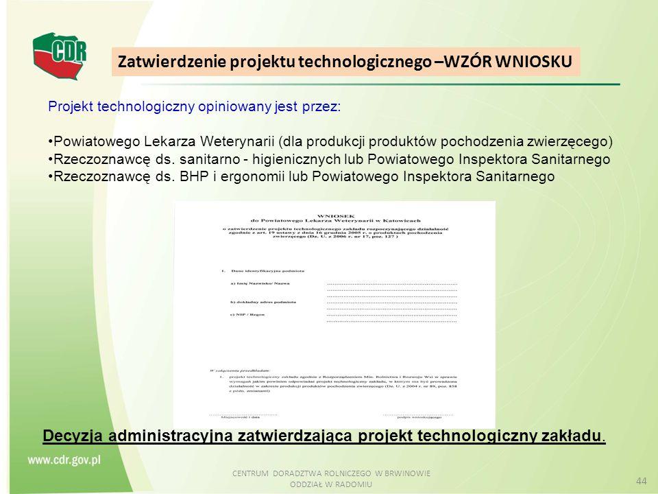 Zatwierdzenie projektu technologicznego –WZÓR WNIOSKU