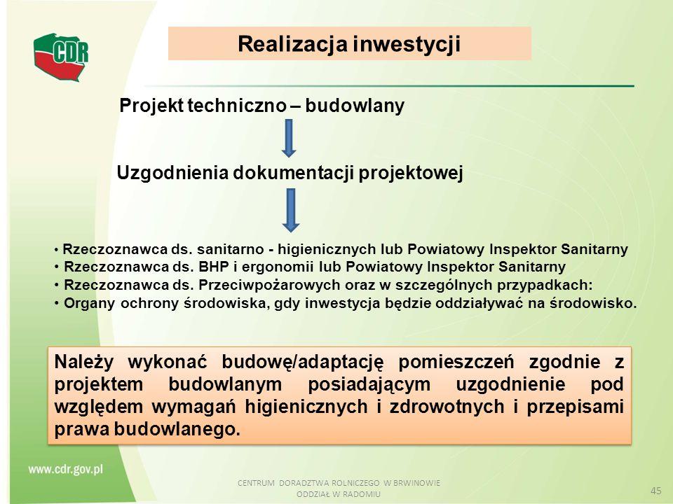 Realizacja inwestycji