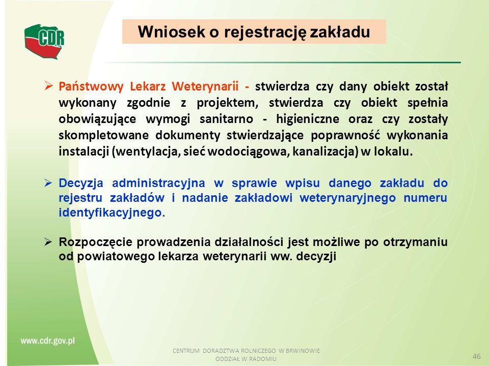 Wniosek o rejestrację zakładu