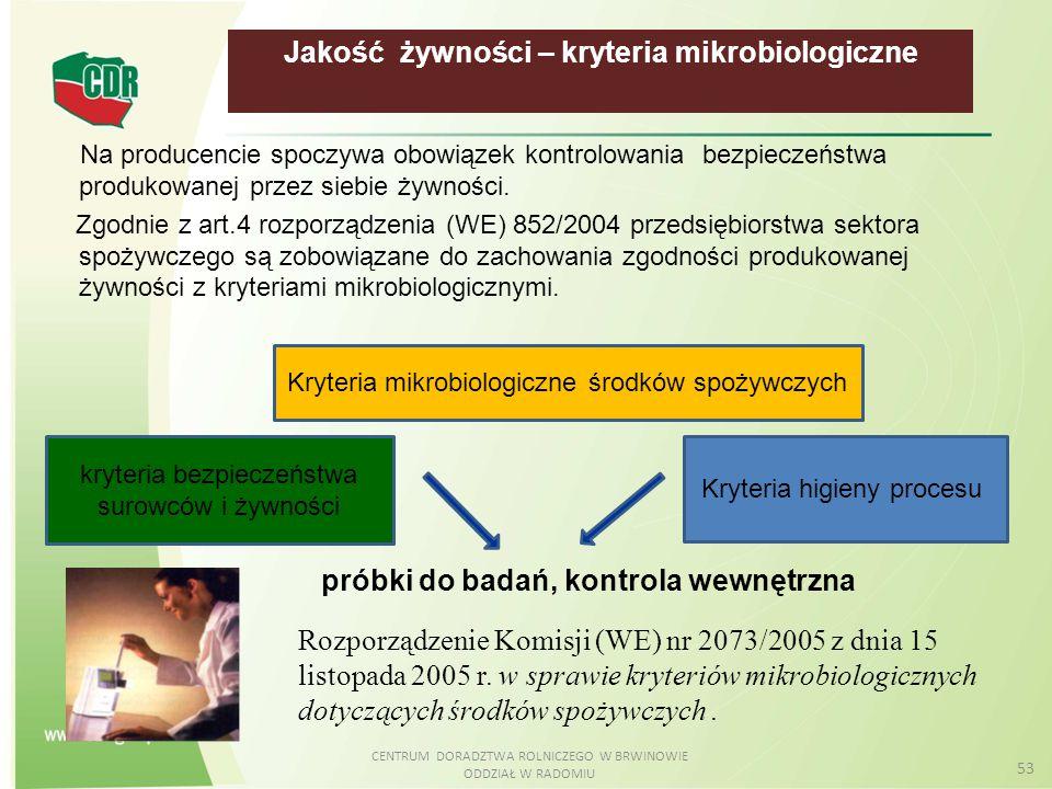 Jakość żywności – kryteria mikrobiologiczne