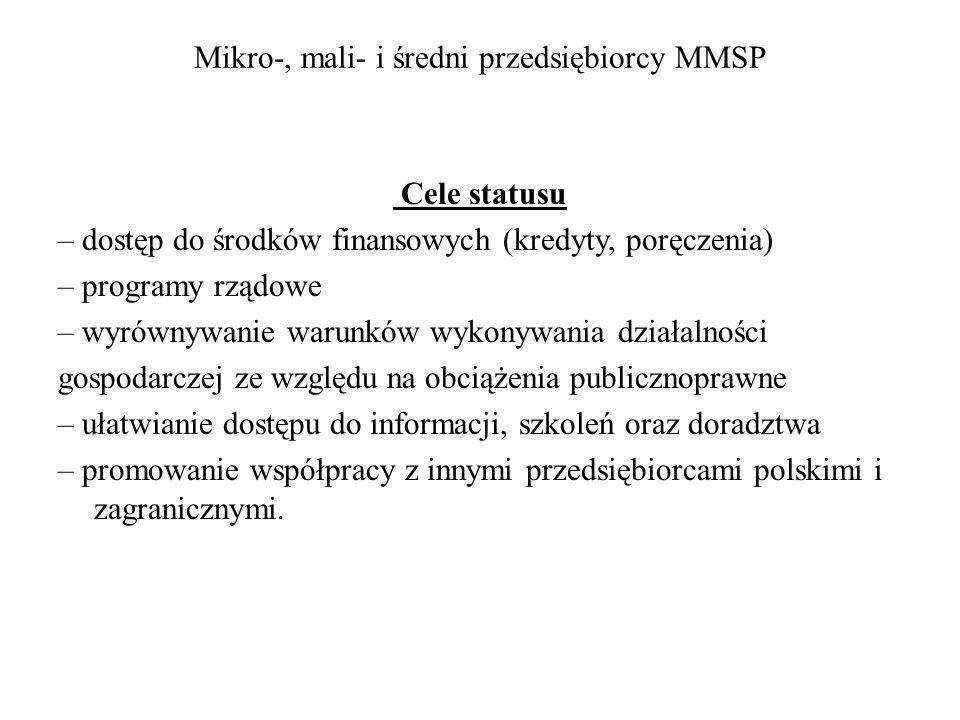 Mikro-, mali- i średni przedsiębiorcy MMSP