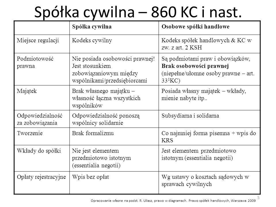 Spółka cywilna – 860 KC i nast.
