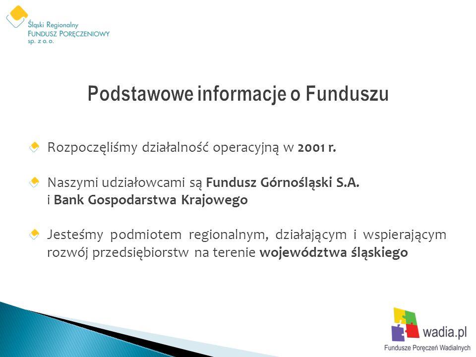 Podstawowe informacje o Funduszu