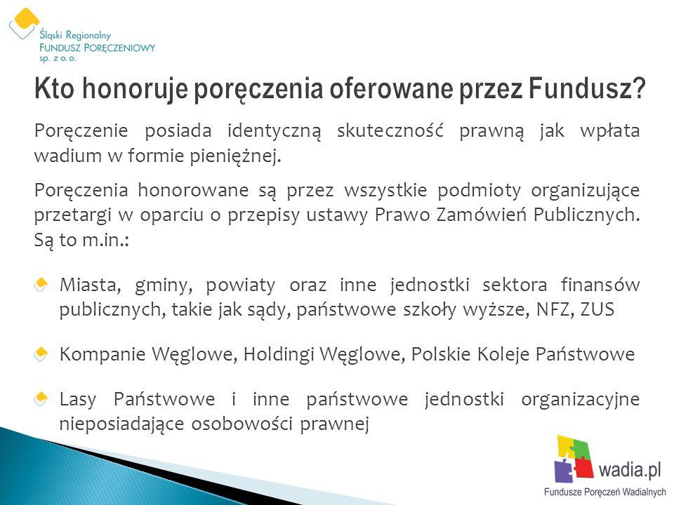 Kto honoruje poręczenia oferowane przez Fundusz