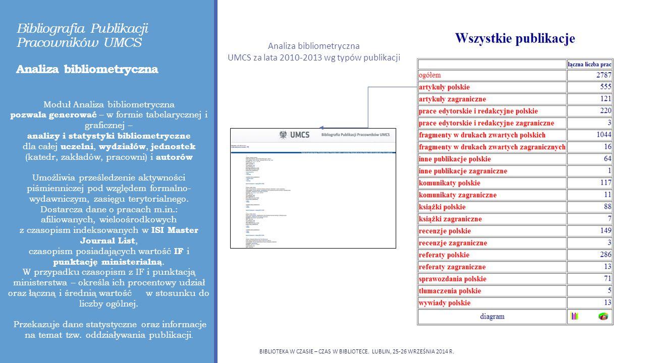 Bibliografia Publikacji Pracowników UMCS Analiza bibliometryczna