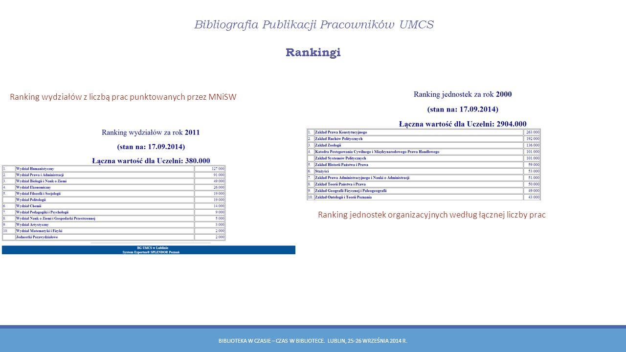 Bibliografia Publikacji Pracowników UMCS