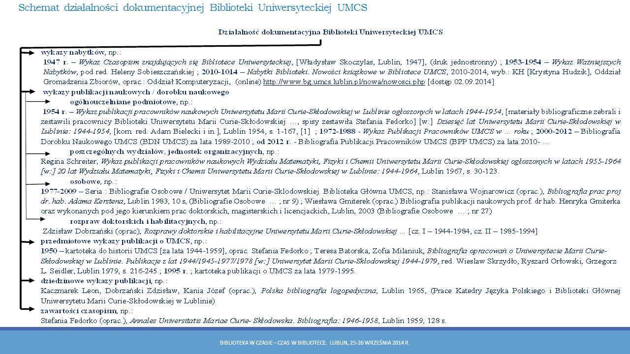 Schemat działalności dokumentacyjnej Biblioteki Uniwersyteckiej UMCS