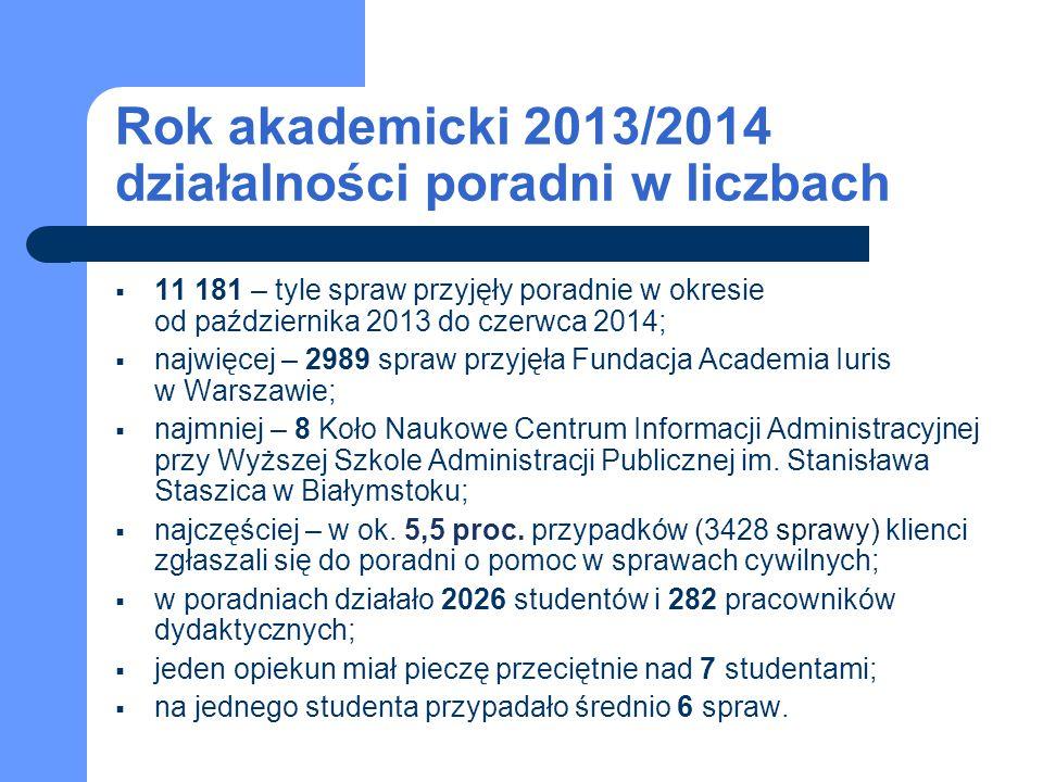 Rok akademicki 2013/2014 działalności poradni w liczbach