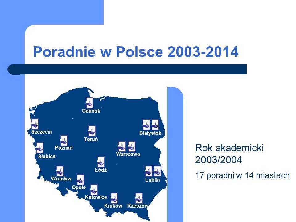 Poradnie w Polsce 2003-2014 Rok akademicki 2003/2004