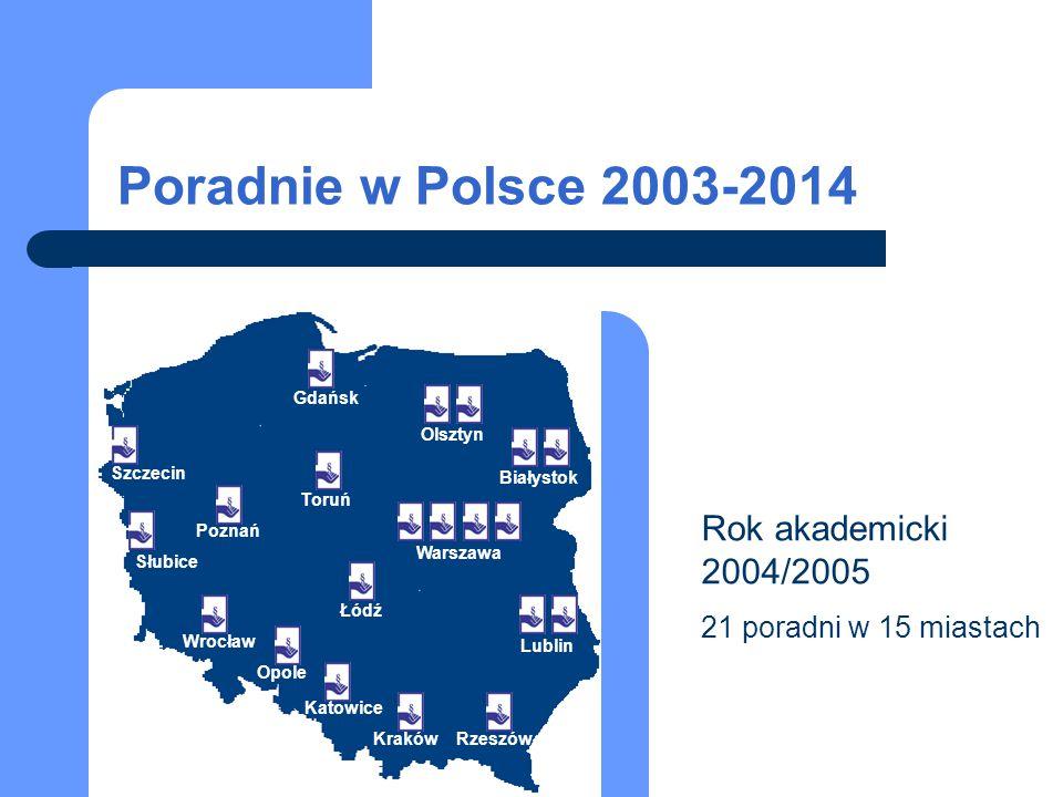 Poradnie w Polsce 2003-2014 Rok akademicki 2004/2005