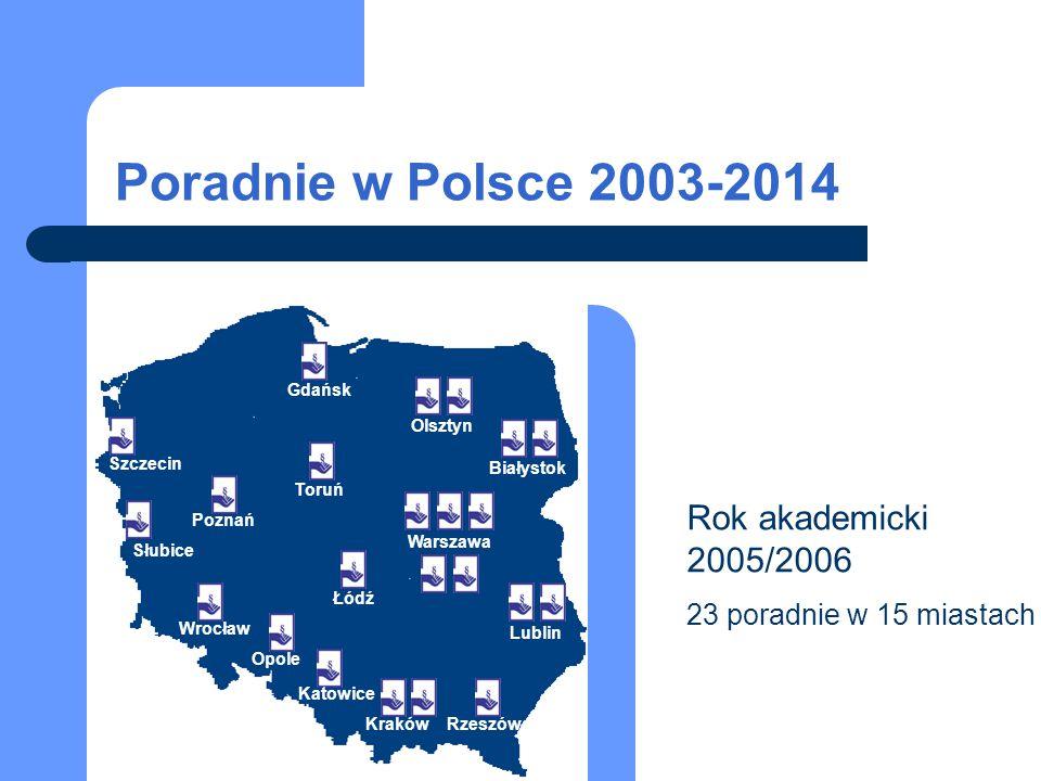 Poradnie w Polsce 2003-2014 Rok akademicki 2005/2006